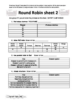 Periodic Table and Atomic Structure Round Robin Activity