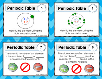 Chemistry Task Cards- Periodic Table and Atoms