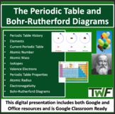 Periodic Table and Bohr-Rutherford Diagram - PowerPoint Lesson & Notes Package