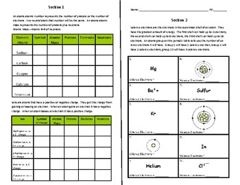 Periodic Table and Bonding Review