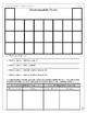 Periodic Table and Periodic Trends Lesson Plan Bundle HS PS1-1