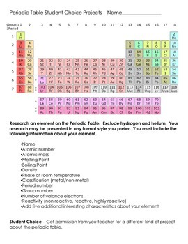 Periodic Table and Reactivity - Supplemental Lesson - No Lab