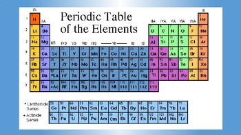 Periodic Table and trends (Basics) (Chemistry PowerPoint)