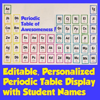 Periodic table of awesomeness editable bulletin board with student names urtaz Images