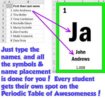 Table of awesomeness editable bulletin board with student names periodic table of awesomeness editable bulletin board with student names urtaz Images