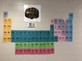 Periodic Table of Black History- Black History Month
