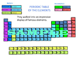 Periodic Table of Elements Story Book