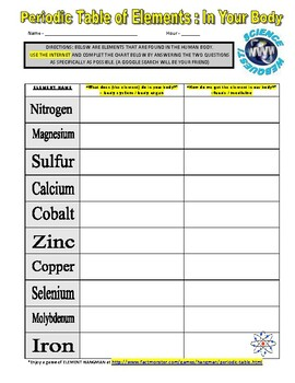 Periodic Table of Elements (3 Webquests)