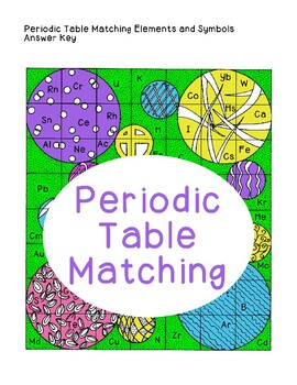 Periodic table of elements activity element symbols matching chemistry urtaz Gallery