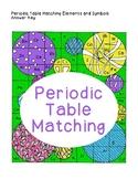 Periodic Table of Elements Activity Element Symbols Matching Chemistry