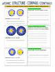 Atom Diagrams (Periodic Table of Elements)