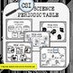 Periodic Table of Elements CSI Science