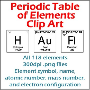 Periodic table of elements chemistry clip art all 118 elements tpt periodic table of elements chemistry clip art all 118 elements urtaz Choice Image