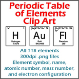 Periodic Table of Elements Chemistry Clip Art: All 118 Elements