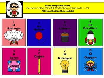 Periodic Table of Elements Clip Art