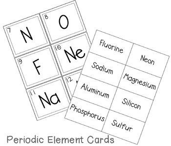 Periodic Table Clipart