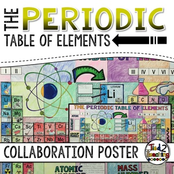 Periodic Table of Elements Collaborative Poster