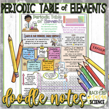 Periodic table of elements doodle notes by black eyed susan science periodic table of elements doodle notes urtaz Choice Image