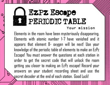 Periodic Table of Elements Science Escape Room