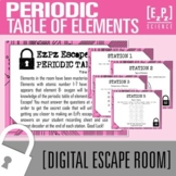 Periodic Table of Elements Science Escape Room- Distance Learning