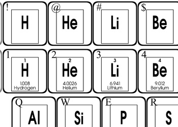 Periodic Table of Elements Fonts