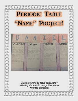 Periodic table of elements name project by the sassy science teacher periodic table of elements name project urtaz Choice Image