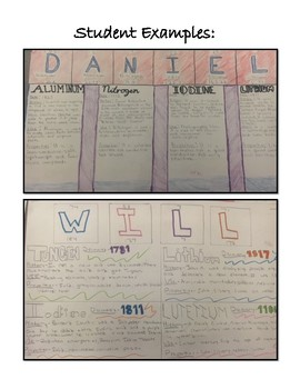 """Periodic Table of Elements """"Name"""" Project"""