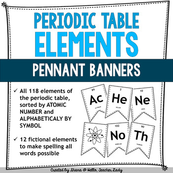 Full periodic table of elements pennant banner posters by hello full periodic table of elements pennant banner posters urtaz