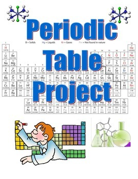Periodic table of elements project teaching resources teachers pay periodic table of elements project periodic table of elements project urtaz Images