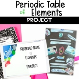 Periodic Table of Elements Research Poster Project