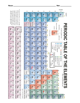 Periodic Table of Elements Scavenger Hunt