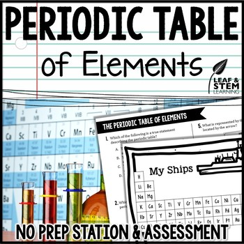 Periodic Table of Elements Science Centers and Assessment