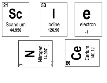 Periodic table of elements science letters by leach files tpt periodic table of elements science letters urtaz Image collections