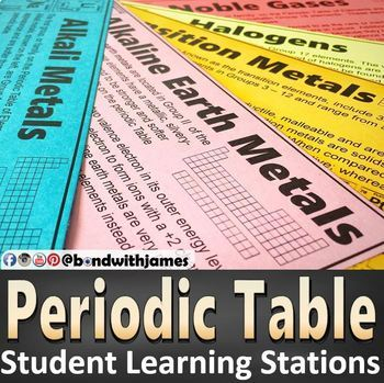 Periodic Table of Elements Student Blended Learning Stations