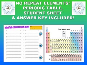 Periodic Table of Elements Task Cards - Set #1 (40 cards)