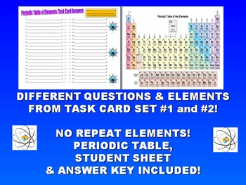 Periodic Table of Elements Task Cards - Set #3 (40 cards)