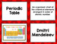 Periodic Table of Elements Vocabulary Sort