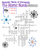 Periodic Table of Elements (Vocabulary Webquest / Atomic N