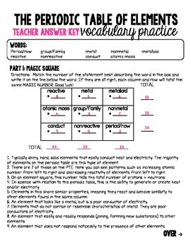 Periodic Table of Elements Vocabulary Worksheet w/ Answer Key | TpT