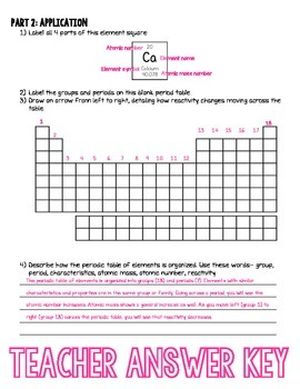 Periodic table of elements vocabulary worksheet w answer key tpt periodic table of elements vocabulary worksheet w answer key urtaz Gallery