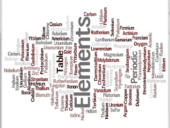 Periodic Table of Elements WORDLE
