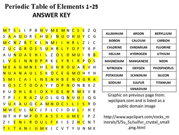 Periodic table of elements word search elements 1 25 tpt periodic table of elements word search elements 1 25 urtaz Choice Image