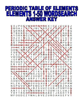 Periodic Table of Elements Wordsearch (Elements 1-50)