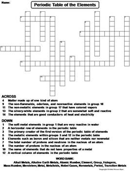 Periodic table of elements worksheet crossword puzzle by science spot periodic table of elements worksheet crossword puzzle urtaz Images
