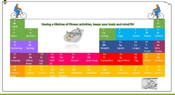Periodic Table of Physical Fitness