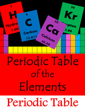 Periodic Table of the Elements - Reference Chart