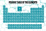 Periodic Table of the Elements Poster (2017 Edition)