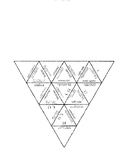 Periodic Table of the Elements TATSULOK Puzzle