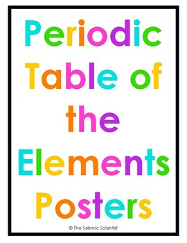 Periodic Table of the Elements Posters