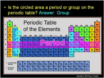 Periodic Table of the Elements Lesson